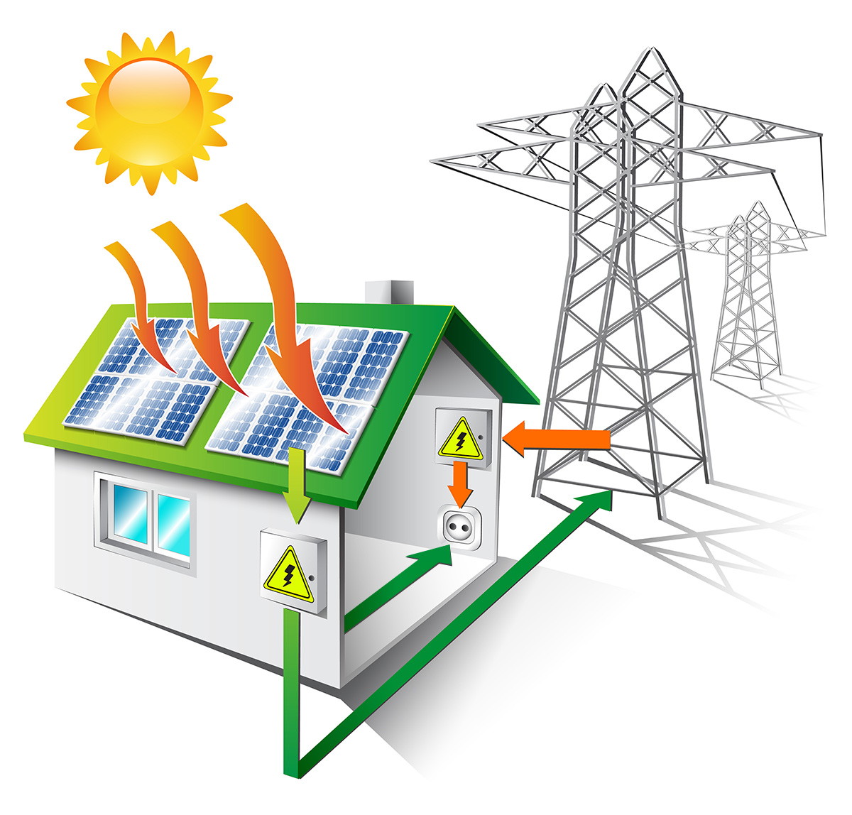 pavento solar werking zonnepanelen